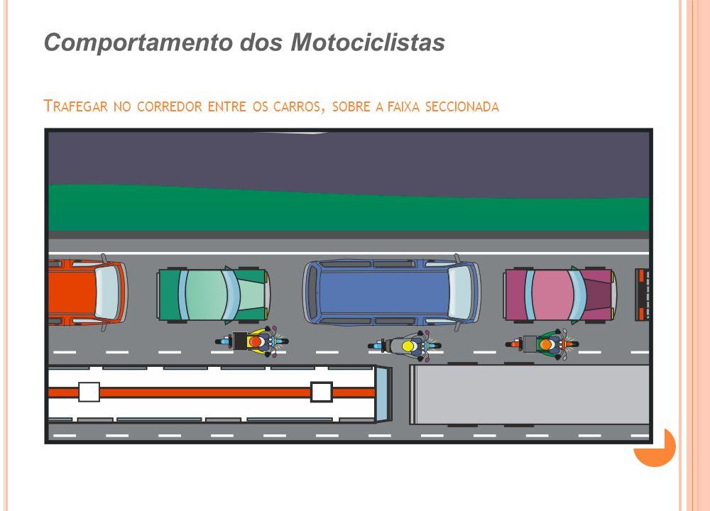 Comportamento dos Motociclistas T RAFEGAR SOBRE A LINHA DE BORDO