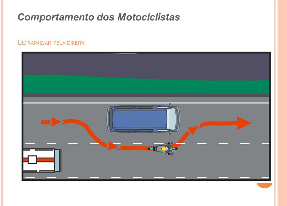 Comportamento dos Motociclistas U LTRAPASSAR PELA DIREITA
