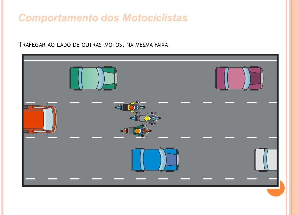 MOTO •CABEÇA: Olhar horizontal (por sobre os veículos) •TRONCO: Coluna ereta •QUADRIL: Próximo ao tanque •PERNAS: Junto ao tanque •PÉS: Paralelos à moto, próximos dos comandos •BRAÇOS: Levemente flexionados •MÃOS: Centralizadas, polegar dando firmeza no guidão Está é a posição correta e segura.