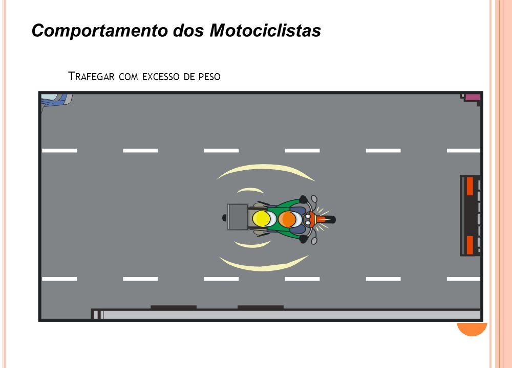 Comportamento dos Motociclistas T RAFEGAR COM EXCESSO DE PESO