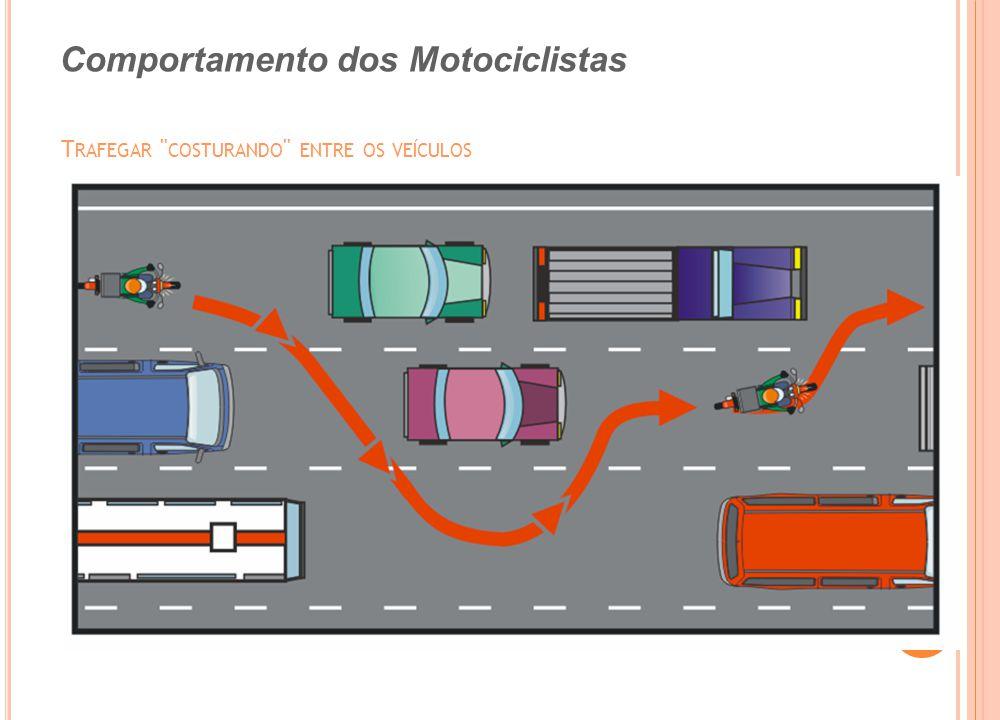 MOTO Frenagem TEMPO DE FRENAGEM: é o tempo para a moto parar, após o motociclista ter acionado os freios TEMPO DE REAÇÃO: é o tempo gasto desde o momento em que o motociclista vê o obstáculo até acionar os freios.