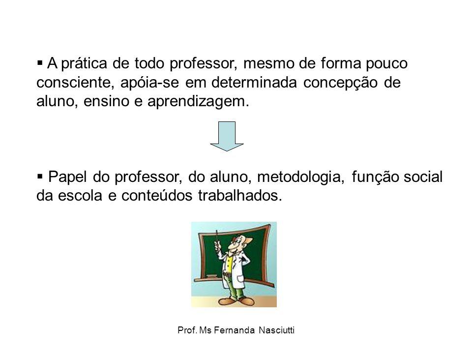 Prof.Ms Fernanda Nasciutti UM POUCO DE HISTÓRIA...