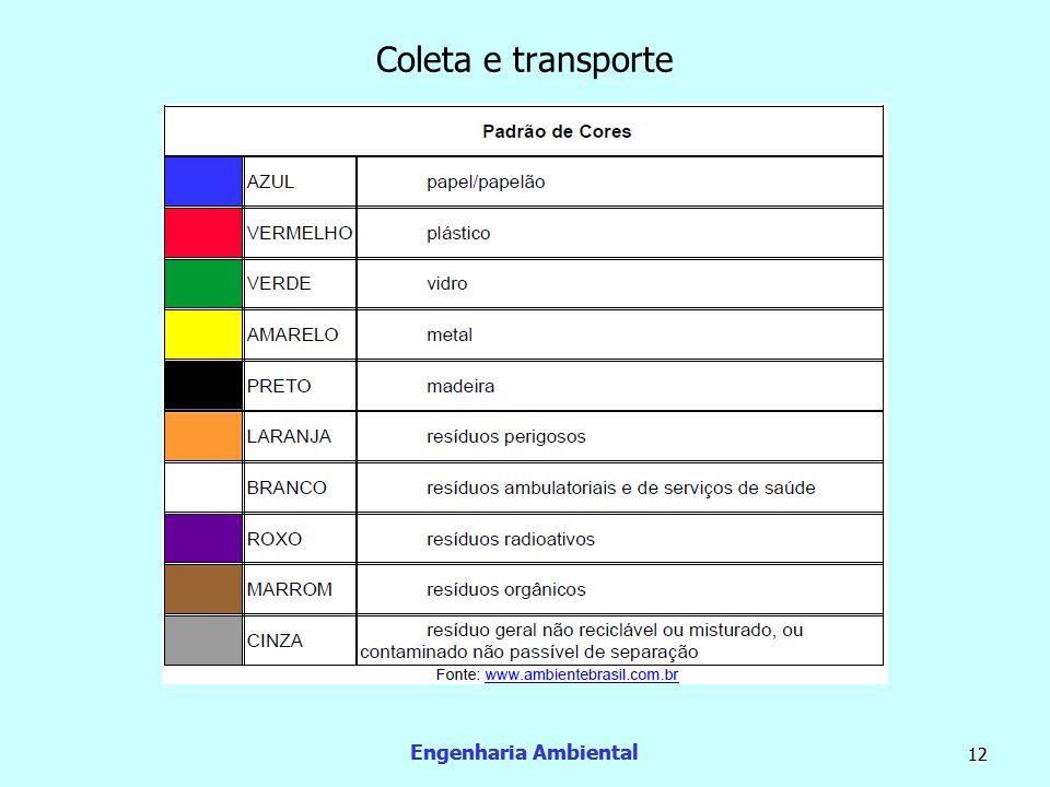 Engenharia Ambiental 12 Coleta e transporte