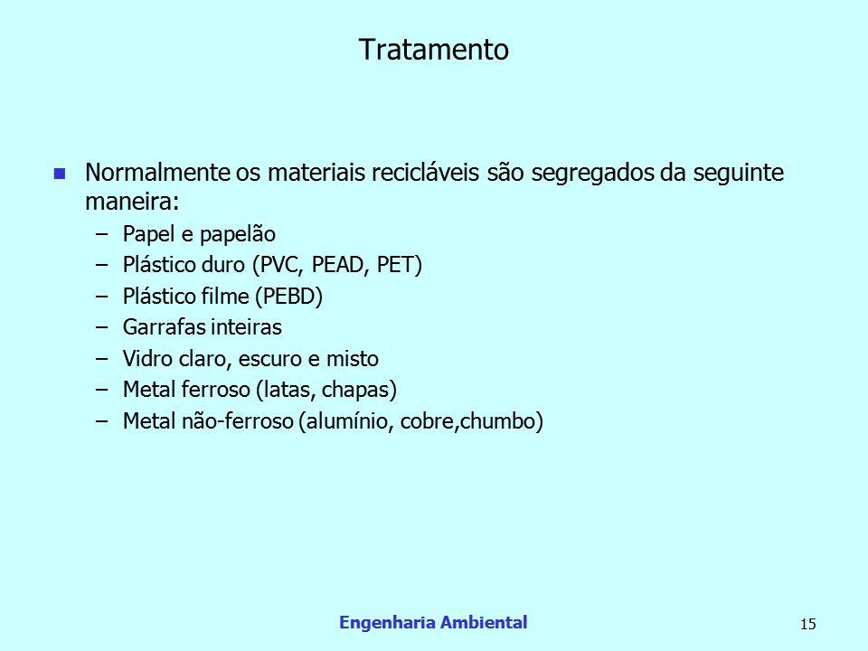 Engenharia Ambiental 15 Tratamento  Normalmente os materiais recicláveis são segregados da seguinte maneira: –Papel e papelão –Plástico duro (PVC, PE