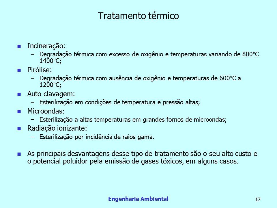 Engenharia Ambiental 17 Tratamento térmico  Incineração: –Degradação térmica com excesso de oxigênio e temperaturas variando de 800°C 1400°C;  Piról