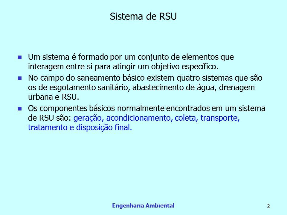 Engenharia Ambiental 2 Sistema de RSU  Um sistema é formado por um conjunto de elementos que interagem entre si para atingir um objetivo específico.