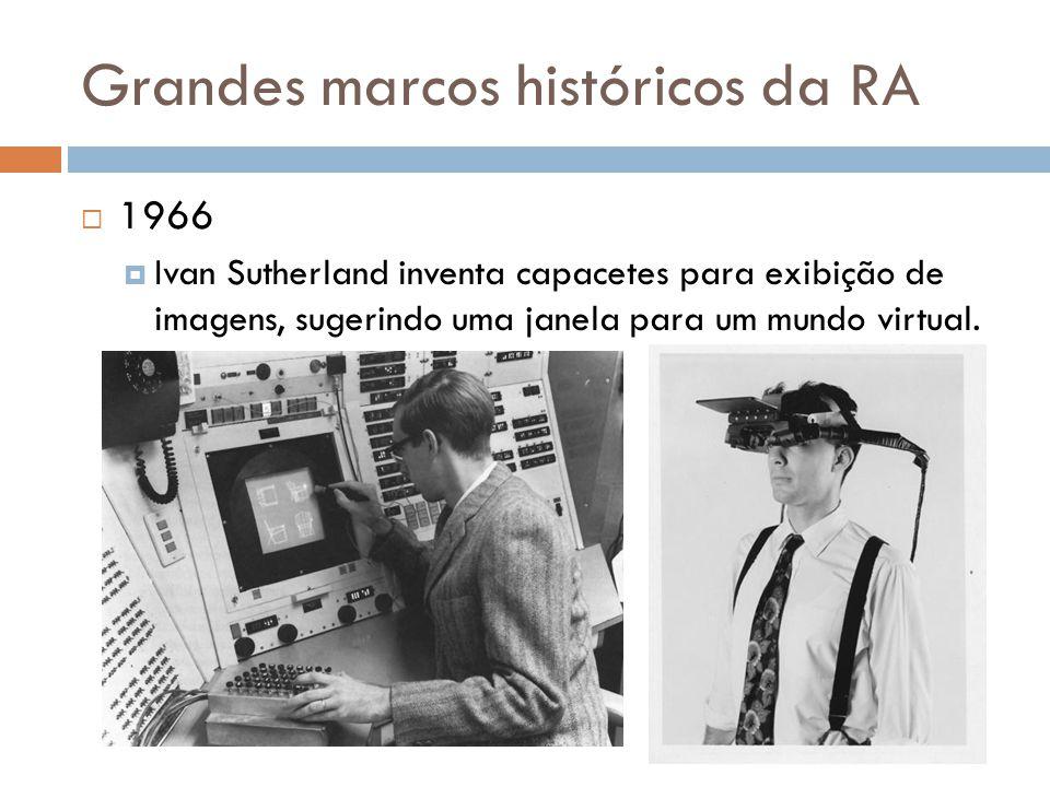  1966  Ivan Sutherland inventa capacetes para exibição de imagens, sugerindo uma janela para um mundo virtual. Grandes marcos históricos da RA