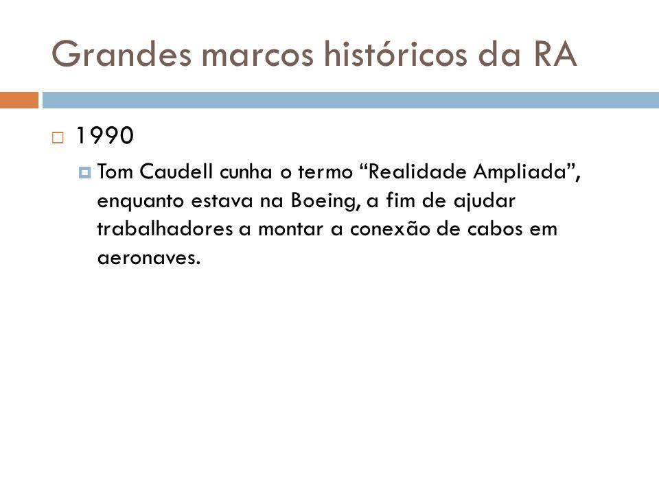 """Grandes marcos históricos da RA  1990  Tom Caudell cunha o termo """"Realidade Ampliada"""", enquanto estava na Boeing, a fim de ajudar trabalhadores a mo"""