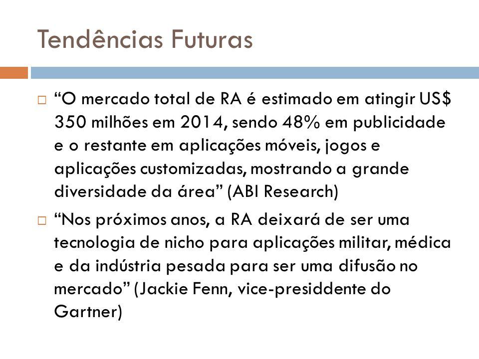 """Tendências Futuras  """"O mercado total de RA é estimado em atingir US$ 350 milhões em 2014, sendo 48% em publicidade e o restante em aplicações móveis,"""