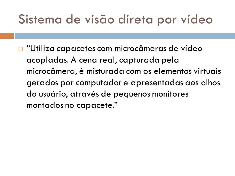 """Sistema de visão direta por vídeo  """"Utiliza capacetes com microcâmeras de vídeo acopladas. A cena real, capturada pela microcâmera, é misturada com o"""