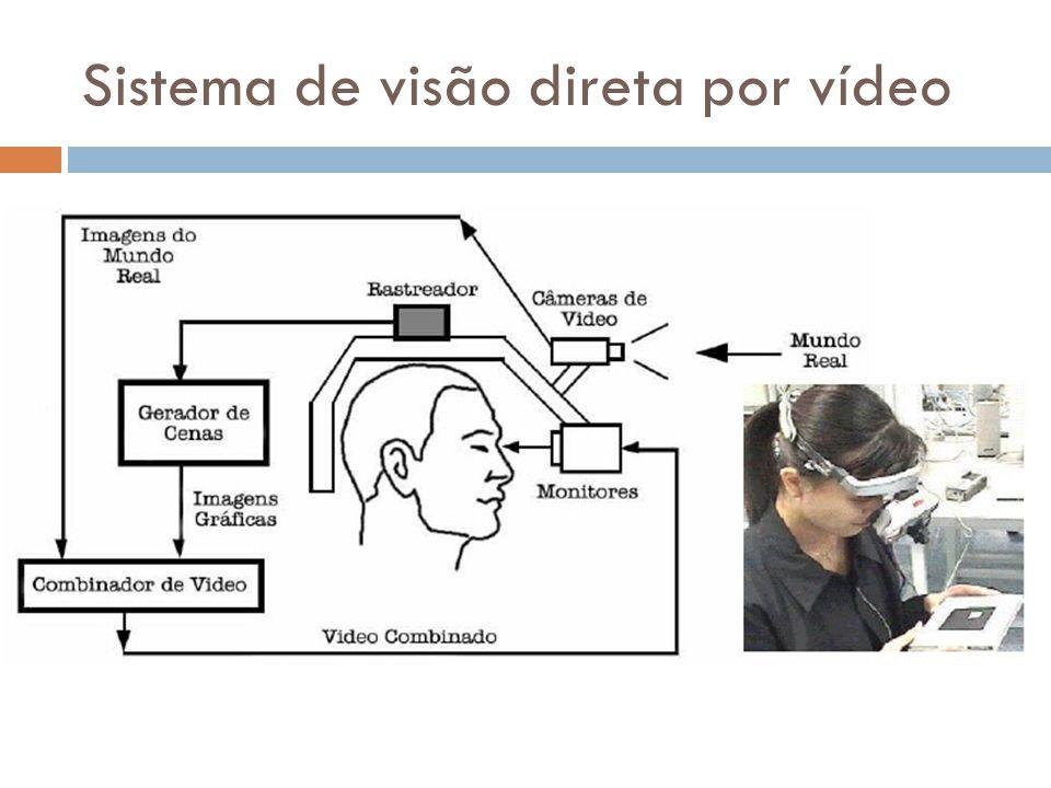 Sistema de visão direta por vídeo