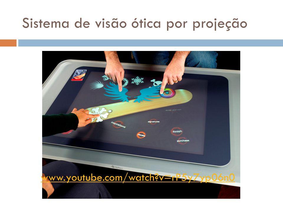 Sistema de visão ótica por projeção www.youtube.com/watch?v=rP5y7yp06n0
