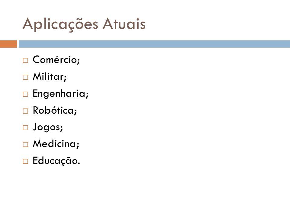 Aplicações Atuais  Comércio;  Militar;  Engenharia;  Robótica;  Jogos;  Medicina;  Educação.