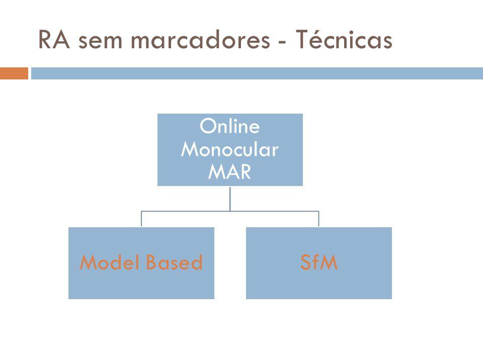 RA sem marcadores - Técnicas Online Monocular MAR Model BasedSfM