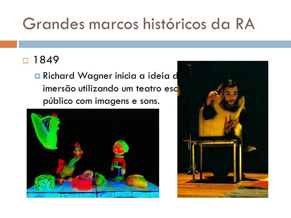  1849  Richard Wagner inicia a ideia das experiências em imersão utilizando um teatro escuro e envolvendo o público com imagens e sons. Grandes marc