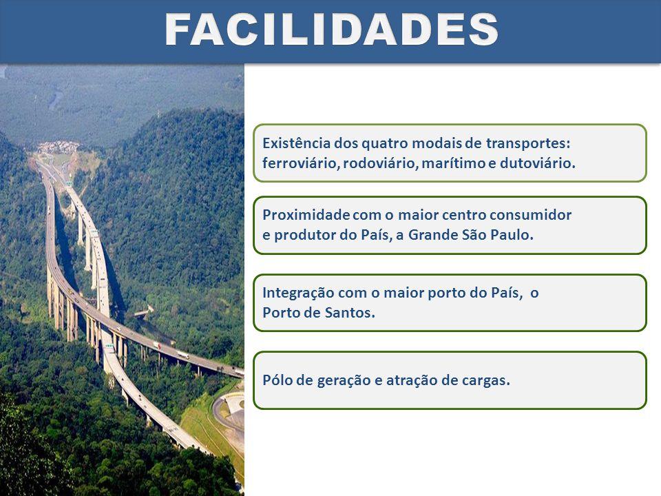 Existência dos quatro modais de transportes: ferroviário, rodoviário, marítimo e dutoviário.