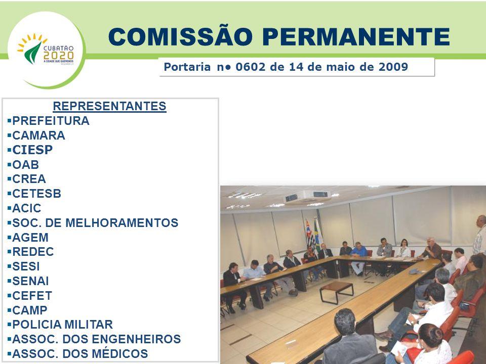 COMISSÃO PERMANENTE REPRESENTANTES  PREFEITURA  CAMARA  CIESP  OAB  CREA  CETESB  ACIC  SOC.