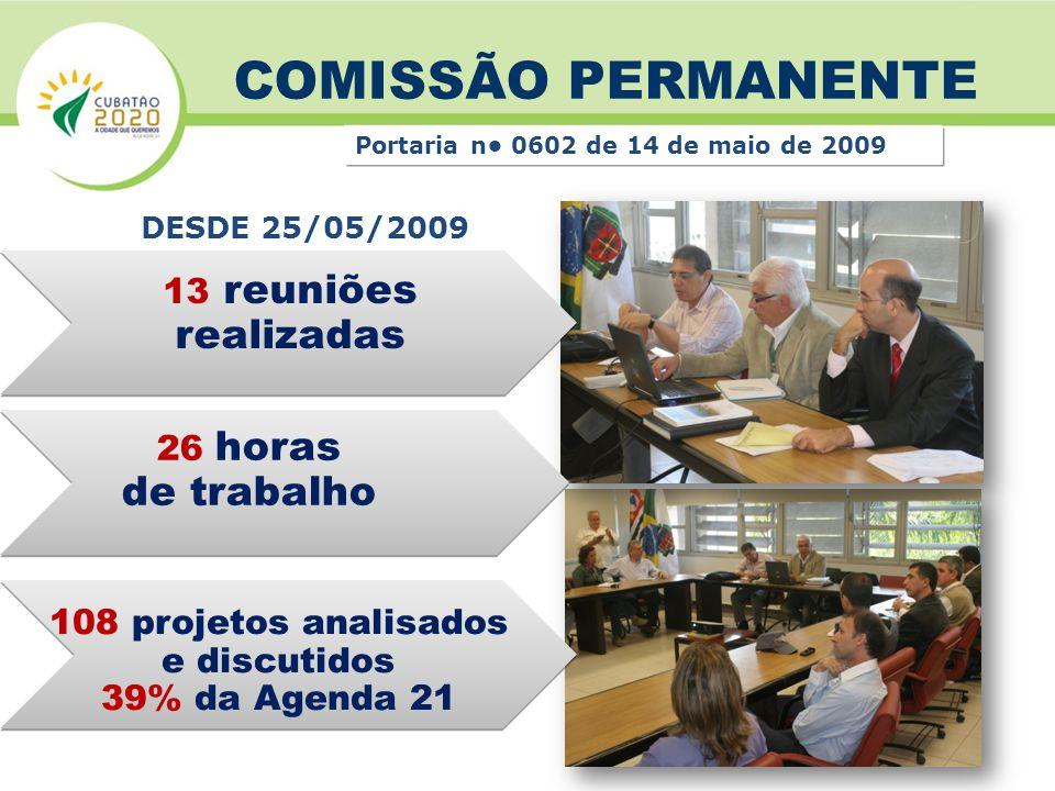 DESDE 25/05/2009 13 reuniões realizadas 26 horas de trabalho 108 projetos analisados e discutidos 39% da Agenda 21 COMISSÃO PERMANENTE Portaria n• 0602 de 14 de maio de 2009