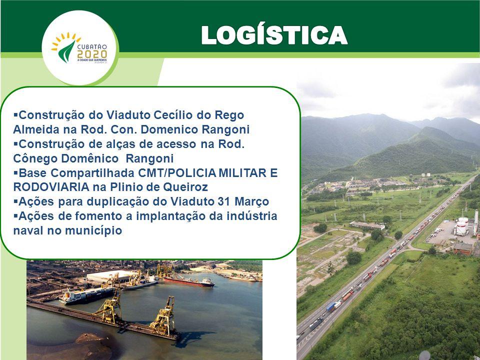  Construção do Viaduto Cecílio do Rego Almeida na Rod.