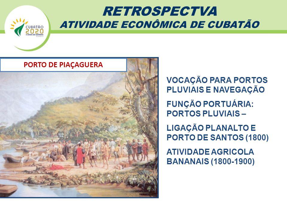 VOCAÇÃO PARA PORTOS PLUVIAIS E NAVEGAÇÃO FUNÇÃO PORTUÁRIA: PORTOS PLUVIAIS – LIGAÇÃO PLANALTO E PORTO DE SANTOS (1800) ATIVIDADE AGRICOLA BANANAIS (1800-1900) RETROSPECTVA ATIVIDADE ECONÔMICA DE CUBATÃO PORTO DE PIAÇAGUERA