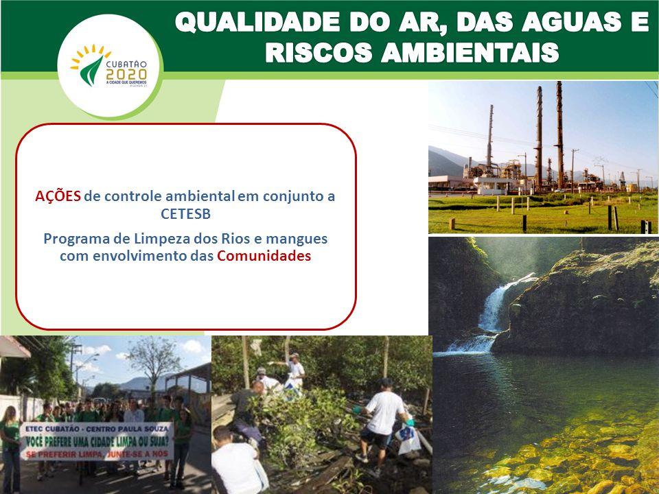 AÇÕES de controle ambiental em conjunto a CETESB Programa de Limpeza dos Rios e mangues com envolvimento das Comunidades