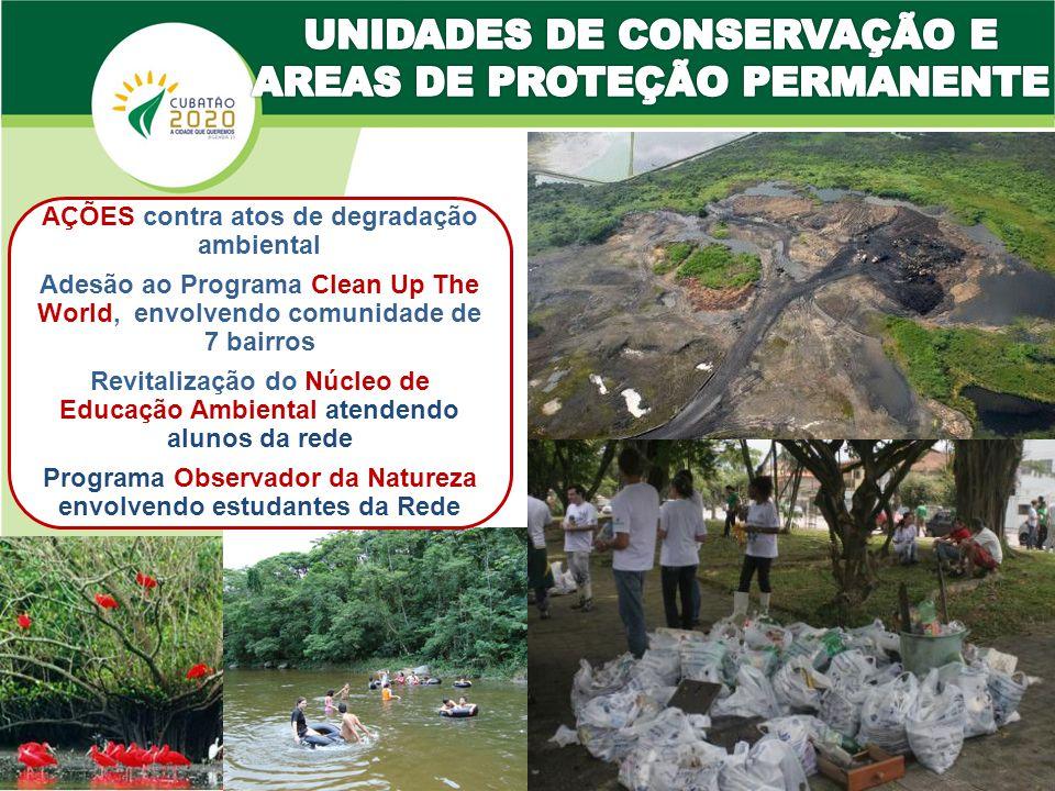 AÇÕES contra atos de degradação ambiental Adesão ao Programa Clean Up The World, envolvendo comunidade de 7 bairros Revitalização do Núcleo de Educação Ambiental atendendo alunos da rede Programa Observador da Natureza envolvendo estudantes da Rede