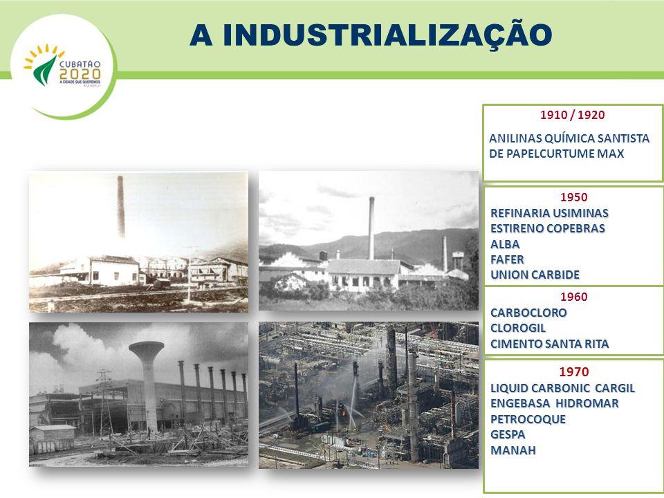 COMUNIDADE Em 2005 AGENDA 21 em CUBATÃO