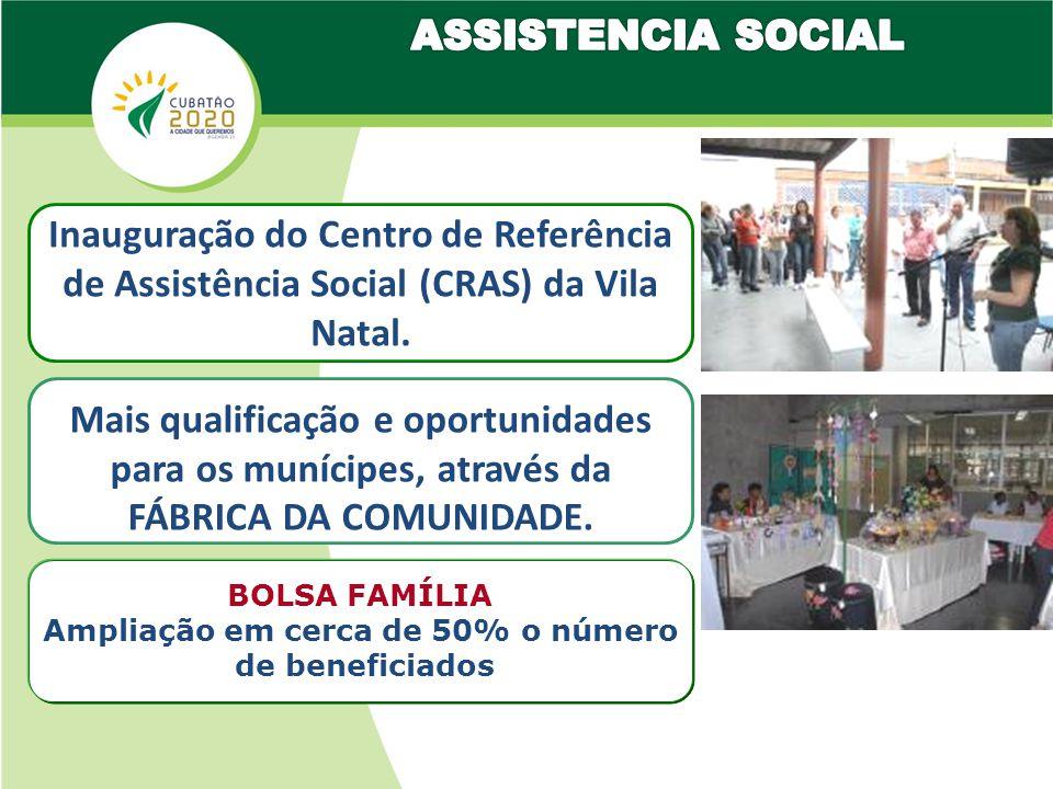 Inauguração do Centro de Referência de Assistência Social (CRAS) da Vila Natal.