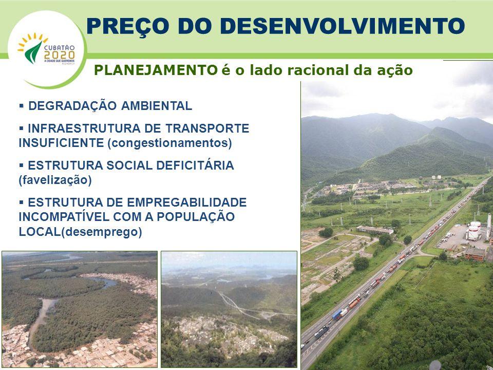   DEGRADAÇÃO AMBIENTAL  INFRAESTRUTURA DE TRANSPORTE INSUFICIENTE (congestionamentos)  ESTRUTURA SOCIAL DEFICITÁRIA (favelização)  ESTRUTURA DE EMPREGABILIDADE INCOMPATÍVEL COM A POPULAÇÃO LOCAL(desemprego) PREÇO DO DESENVOLVIMENTO PLANEJAMENTO é o lado racional da ação