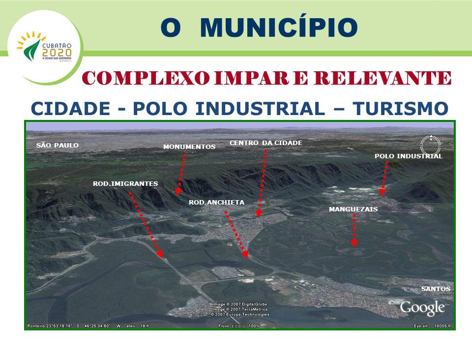 MAIS de 30 indústrias de grande porte MAIOR Pólo Industrial do país PÓLO INDUSTRIAL