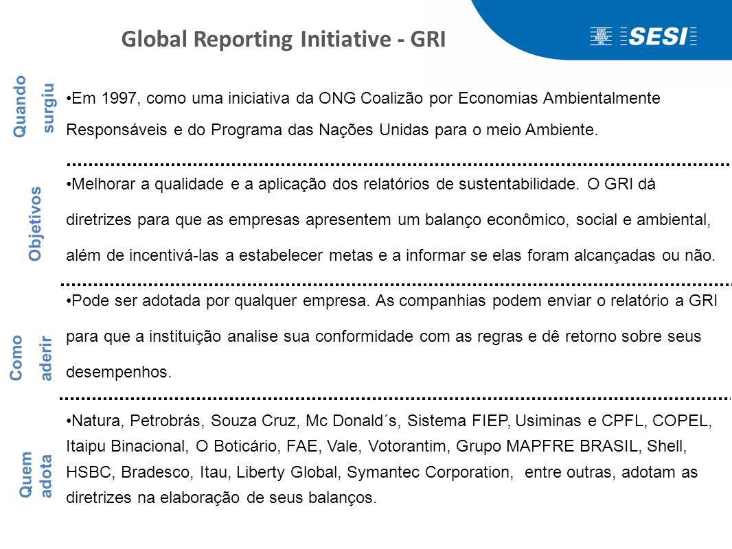 •Em 1997, como uma iniciativa da ONG Coalizão por Economias Ambientalmente Responsáveis e do Programa das Nações Unidas para o meio Ambiente. •Melhora