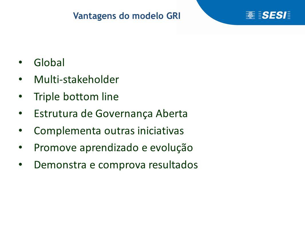 Vantagens do modelo GRI • Global • Multi-stakeholder • Triple bottom line • Estrutura de Governança Aberta • Complementa outras iniciativas • Promove