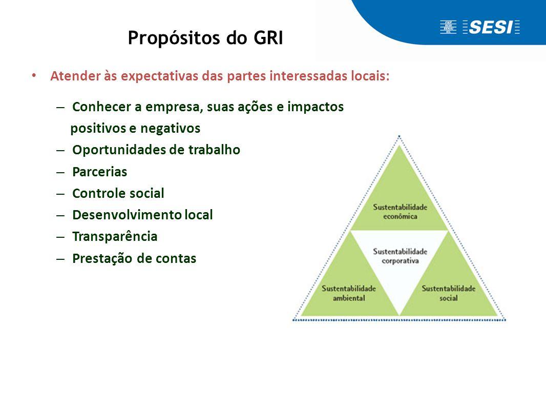 Propósitos do GRI • Atender às expectativas das partes interessadas locais: – Conhecer a empresa, suas ações e impactos positivos e negativos – Oportu