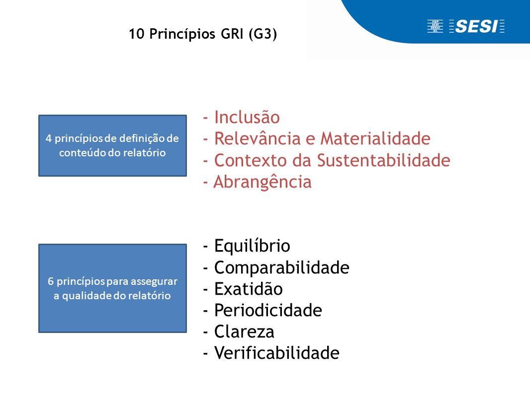 - Inclusão - Relevância e Materialidade - Contexto da Sustentabilidade - Abrangência - Equilíbrio - Comparabilidade - Exatidão - Periodicidade - Clare