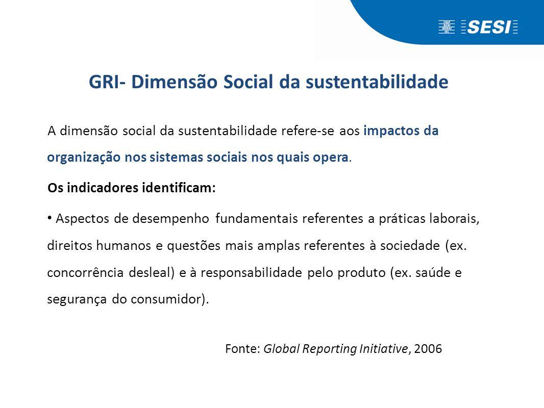 GRI- Dimensão Social da sustentabilidade A dimensão social da sustentabilidade refere-se aos impactos da organização nos sistemas sociais nos quais op
