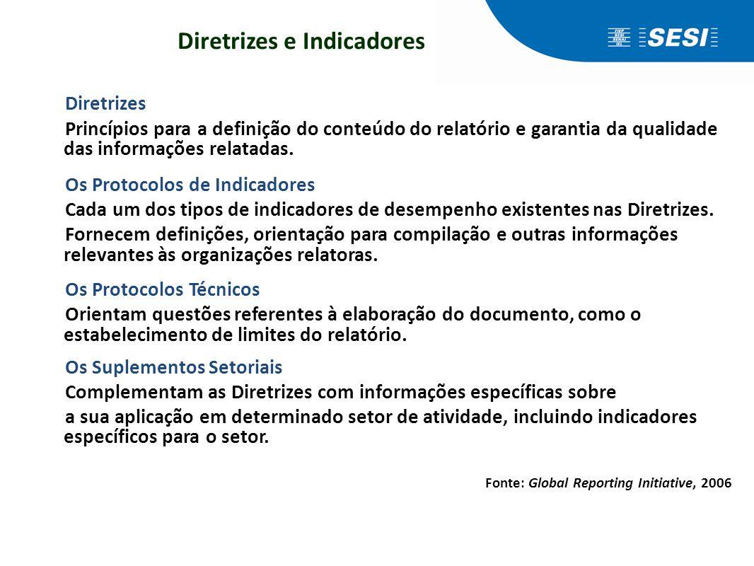 Diretrizes e Indicadores Diretrizes Princípios para a definição do conteúdo do relatório e garantia da qualidade das informações relatadas. Os Protoco
