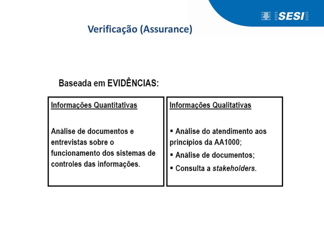 Verificação (Assurance)