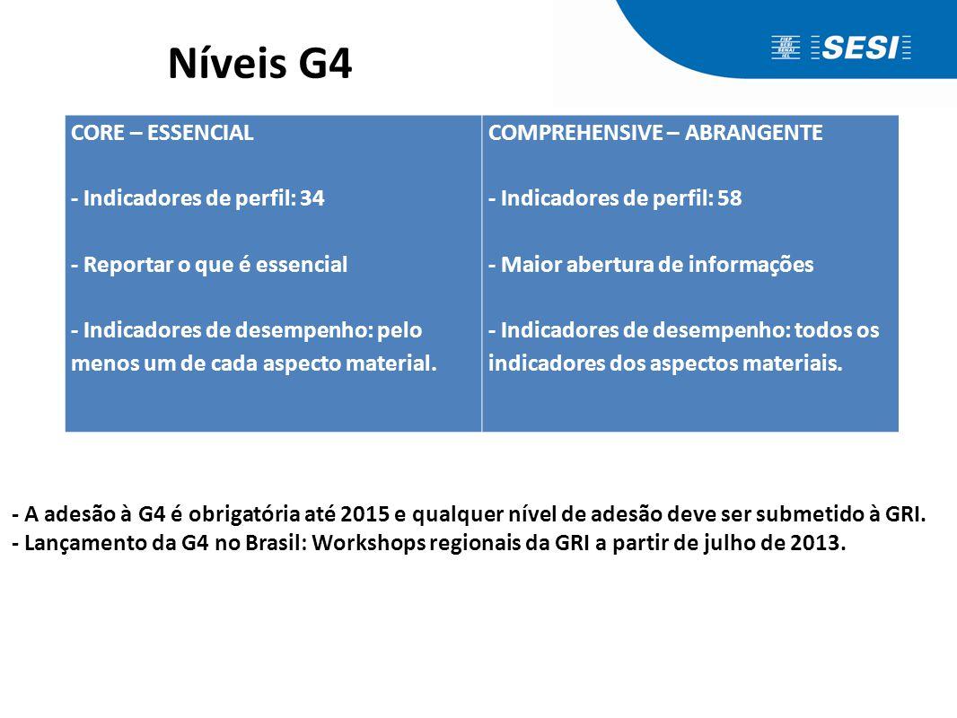 Níveis G4 CORE – ESSENCIAL - Indicadores de perfil: 34 - Reportar o que é essencial - Indicadores de desempenho: pelo menos um de cada aspecto materia