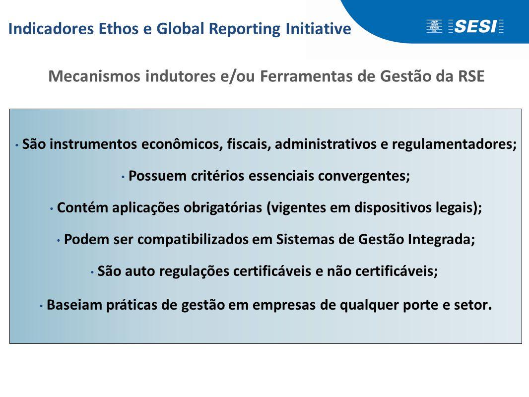 Diretrizes e Indicadores Diretrizes Princípios para a definição do conteúdo do relatório e garantia da qualidade das informações relatadas.