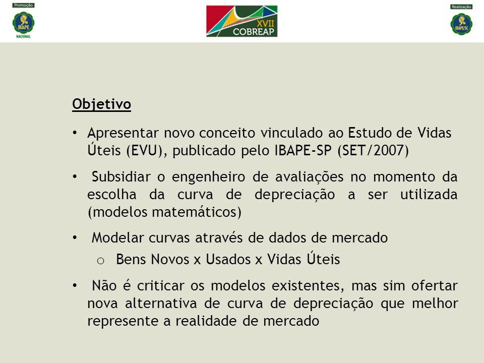 Objetivo • Apresentar novo conceito vinculado ao Estudo de Vidas Úteis (EVU), publicado pelo IBAPE-SP (SET/2007) • Subsidiar o engenheiro de avaliaçõe