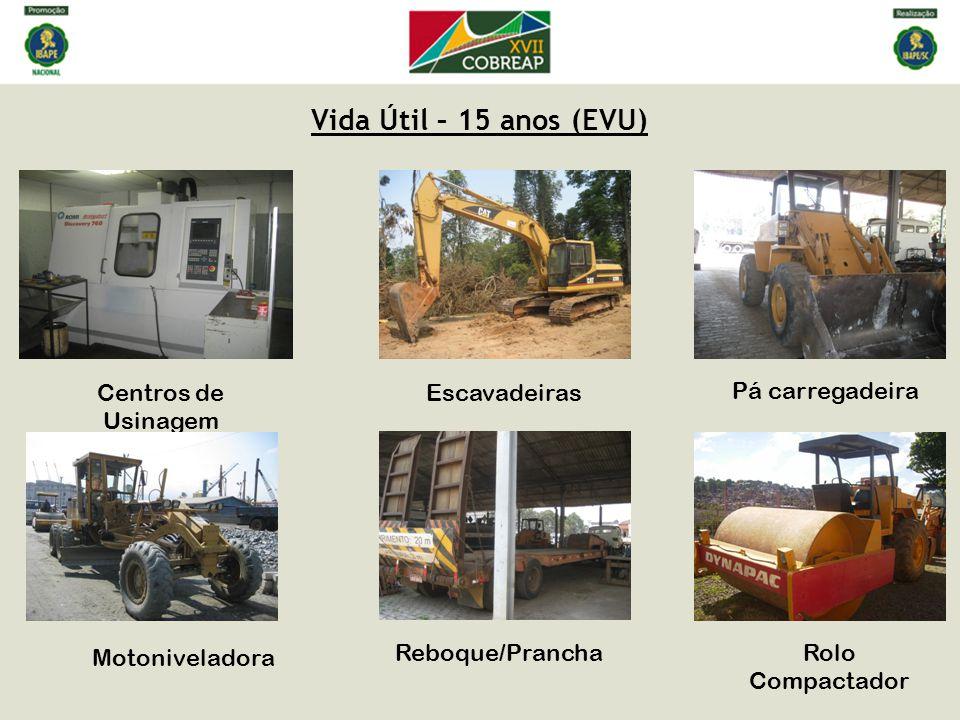 Vida Útil – 15 anos (EVU) Centros de Usinagem Motoniveladora Reboque/Prancha Escavadeiras Pá carregadeira Rolo Compactador