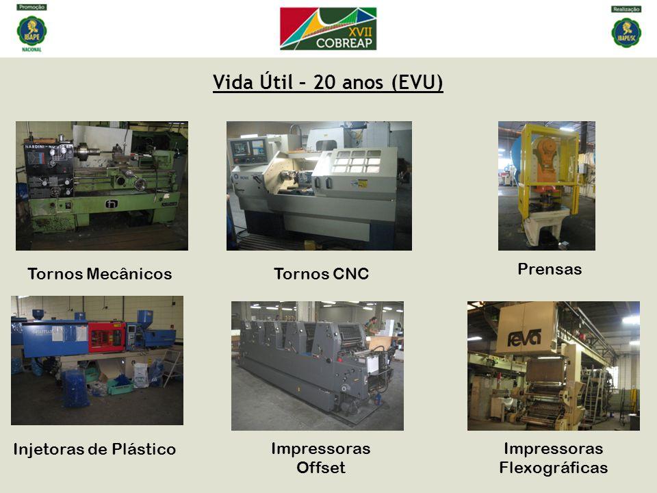 Vida Útil – 20 anos (EVU) Tornos Mecânicos Impressoras Flexográficas Impressoras Offset Tornos CNC Prensas Injetoras de Plástico