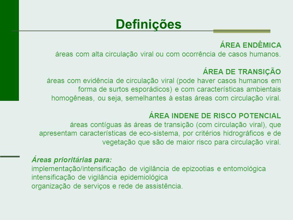 Definições ÁREA ENDÊMICA áreas com alta circulação viral ou com ocorrência de casos humanos. ÁREA DE TRANSIÇÃO áreas com evidência de circulação viral