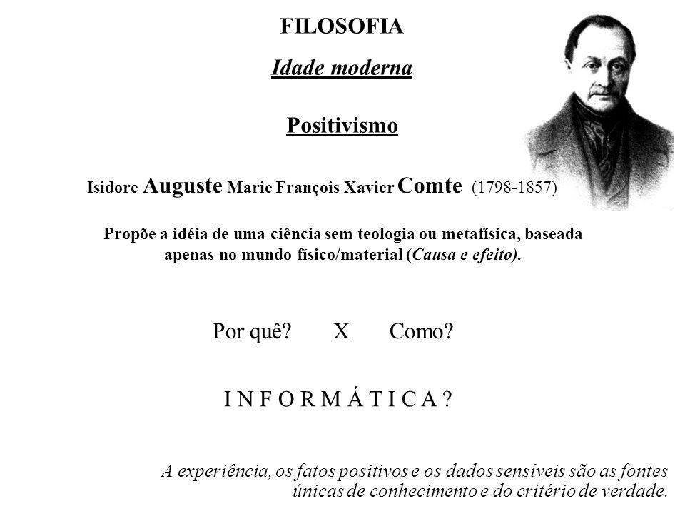 FILOSOFIA Idade moderna Positivismo A experiência, os fatos positivos e os dados sensíveis são as fontes únicas de conhecimento e do critério de verdade.