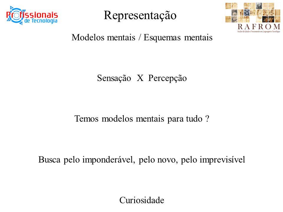 Modelos mentais / Esquemas mentais Sensação X Percepção Temos modelos mentais para tudo .
