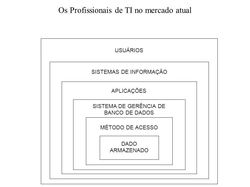 Atenção concentrada Capacidade de análise Concentração visual Criatividade Dons de observação Espírito de pesquisa Memória Meticulosidade Método Organ
