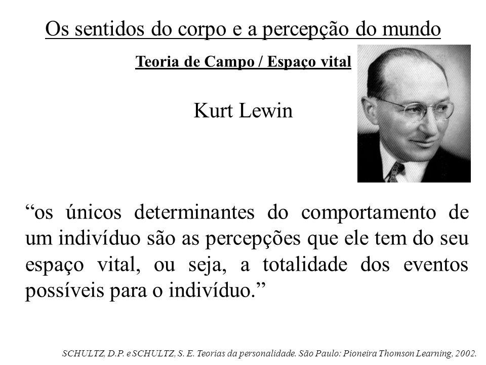 Teoria de Campo / Espaço vital Kurt Lewin os únicos determinantes do comportamento de um indivíduo são as percepções que ele tem do seu espaço vital, ou seja, a totalidade dos eventos possíveis para o indivíduo. SCHULTZ, D.P.