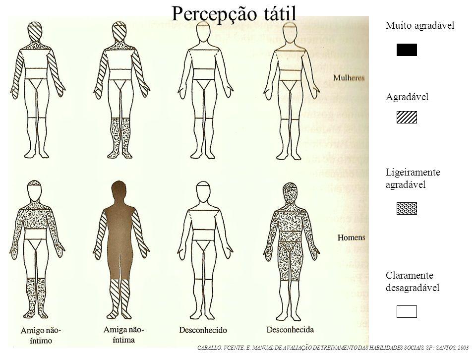 Muito agradável Agradável Claramente desagradável Ligeiramente agradável CABALLO, VCENTE, E.