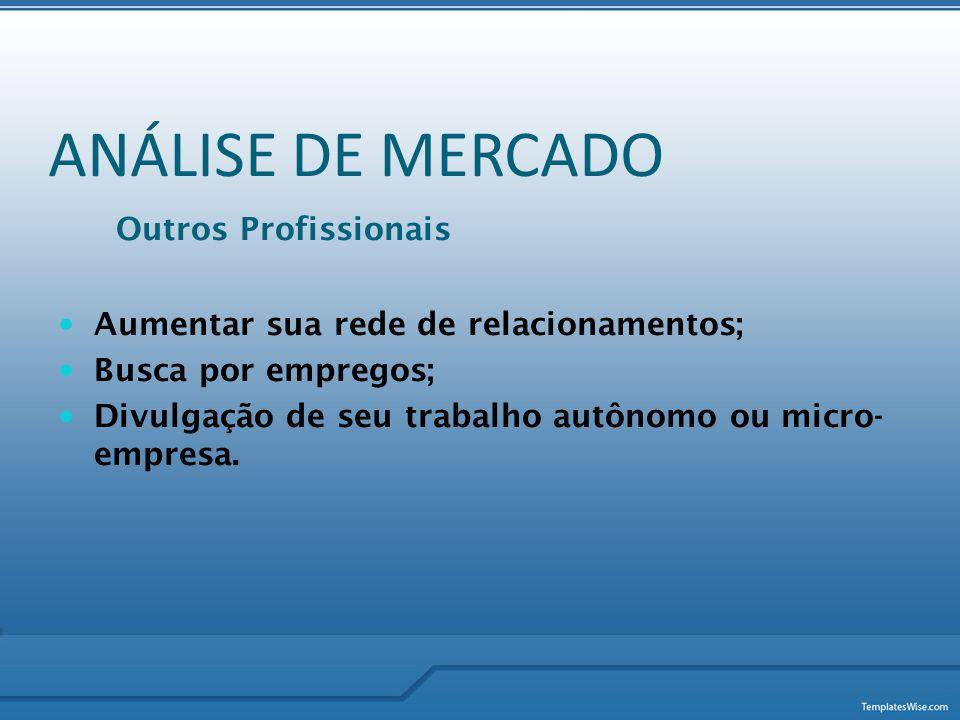 ANÁLISE DE MERCADO Outros Profissionais  Aumentar sua rede de relacionamentos;  Busca por empregos;  Divulgação de seu trabalho autônomo ou micro-