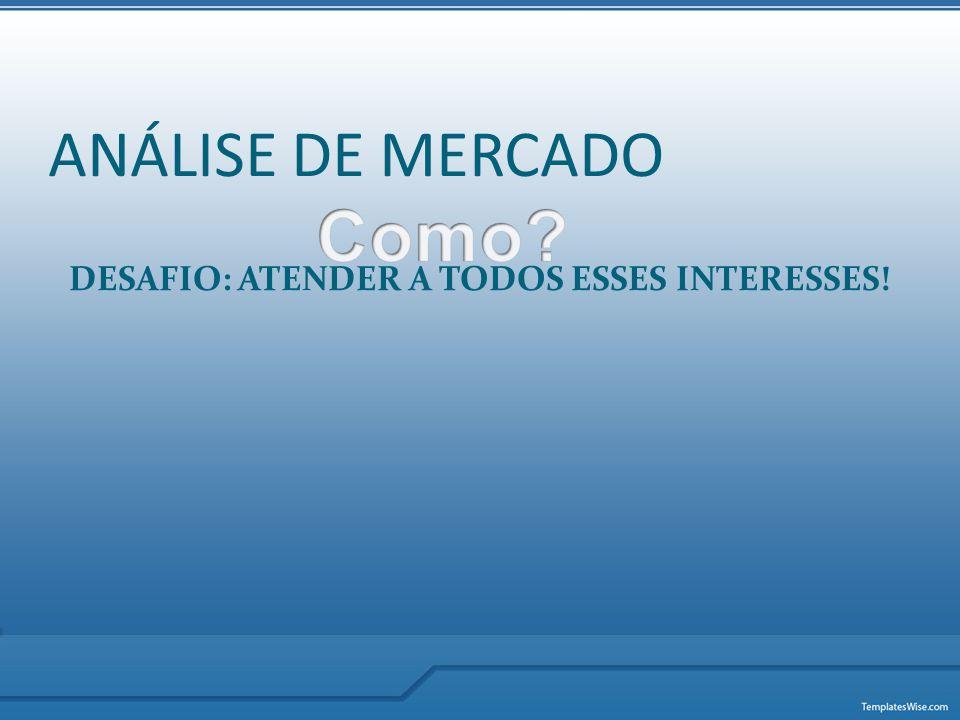 DESAFIO: ATENDER A TODOS ESSES INTERESSES!